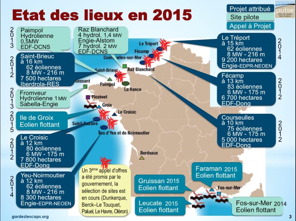 Etat des lieux en 2015
